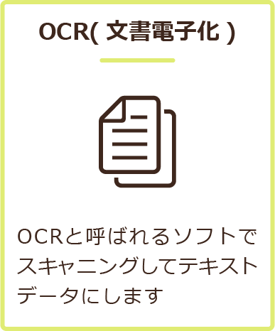 文書電子化